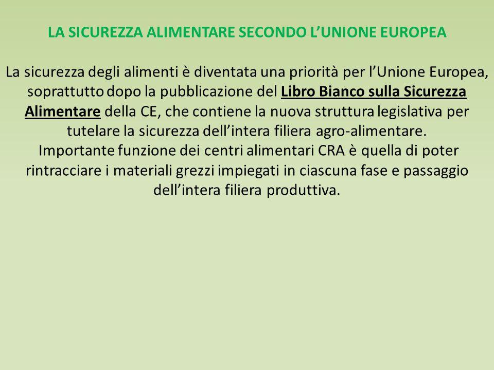 LA SICUREZZA ALIMENTARE SECONDO L'UNIONE EUROPEA La sicurezza degli alimenti è diventata una priorità per l'Unione Europea, soprattutto dopo la pubblicazione del Libro Bianco sulla Sicurezza Alimentare della CE, che contiene la nuova struttura legislativa per tutelare la sicurezza dell'intera filiera agro-alimentare.