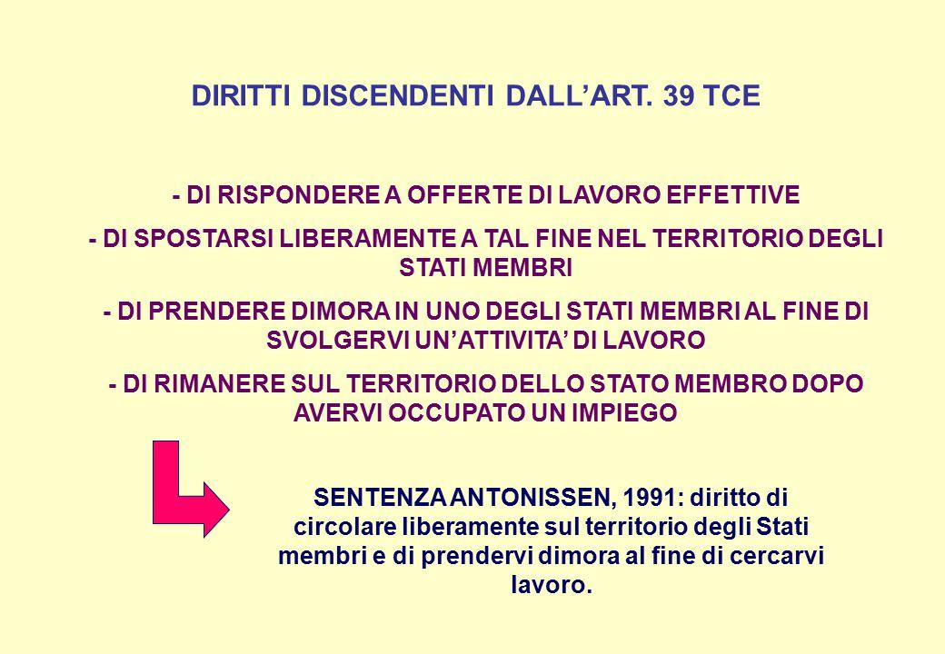 DIRITTI DISCENDENTI DALL'ART. 39 TCE - DI RISPONDERE A OFFERTE DI LAVORO EFFETTIVE - DI SPOSTARSI LIBERAMENTE A TAL FINE NEL TERRITORIO DEGLI STATI ME