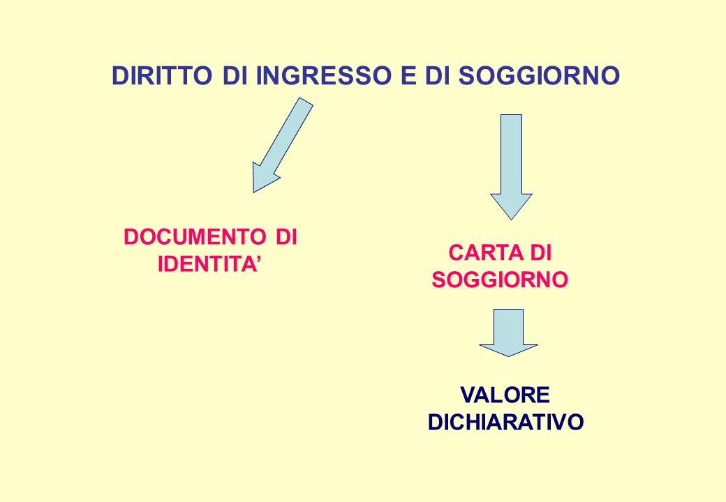 DIRITTO DI INGRESSO E DI SOGGIORNO DOCUMENTO DI IDENTITA' CARTA DI SOGGIORNO VALORE DICHIARATIVO