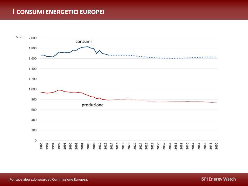 ISPI Energy Watch I CONSUMI ENERGETICI EUROPEI Fonte: elaborazione su dati Commissione Europea.