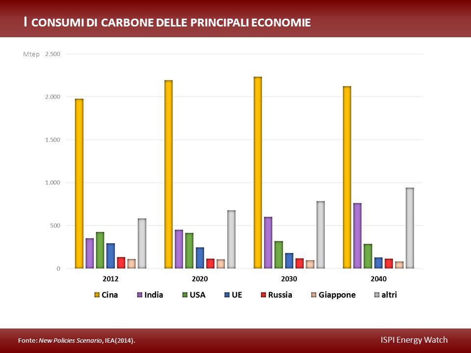ISPI Energy Watch I CONSUMI DI CARBONE DELLE PRINCIPALI ECONOMIE Fonte: New Policies Scenario, IEA(2014).