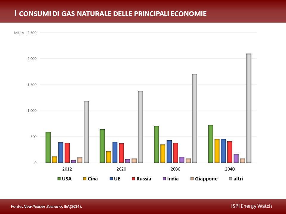ISPI Energy Watch I CONSUMI DI ENERGIA NUCLEARE DELLE PRINCIPALI ECONOMIE Fonte: New Policies Scenario, IEA(2014).