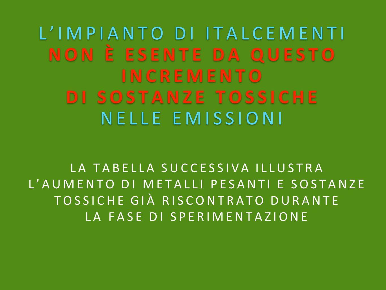 LA TABELLA SUCCESSIVA ILLUSTRA L'AUMENTO DI METALLI PESANTI E SOSTANZE TOSSICHE GIÀ RISCONTRATO DURANTE LA FASE DI SPERIMENTAZIONE L'IMPIANTO DI ITALC