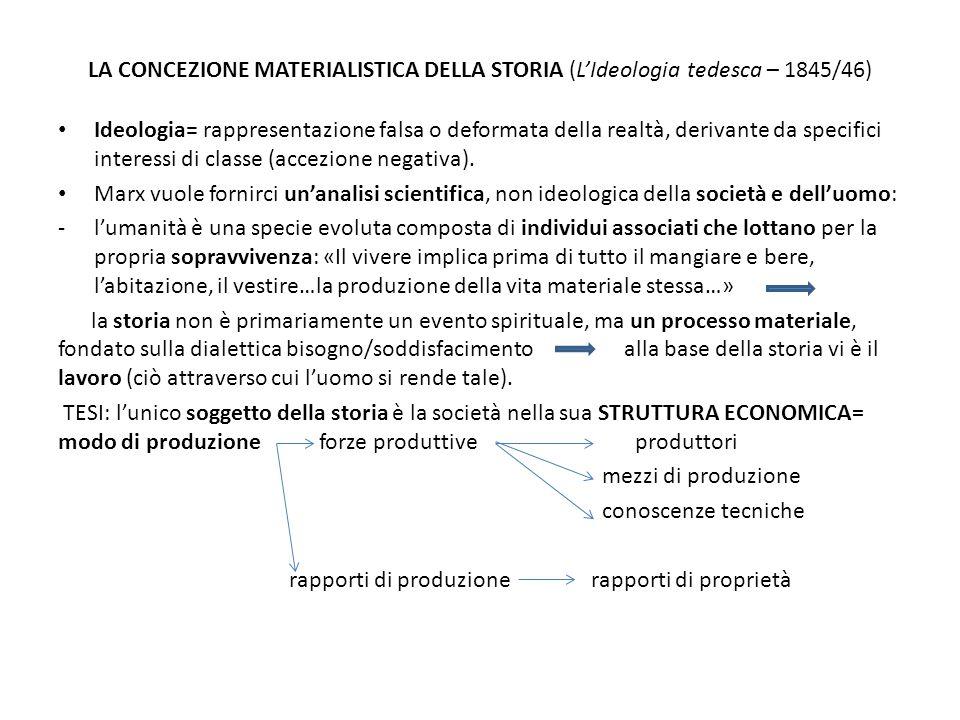 LA CONCEZIONE MATERIALISTICA DELLA STORIA (L'Ideologia tedesca – 1845/46) Ideologia= rappresentazione falsa o deformata della realtà, derivante da spe