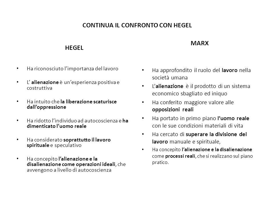 CONTINUA IL CONFRONTO CON HEGEL HEGEL Ha riconosciuto l'importanza del lavoro L' alienazione è un'esperienza positiva e costruttiva Ha intuito che la