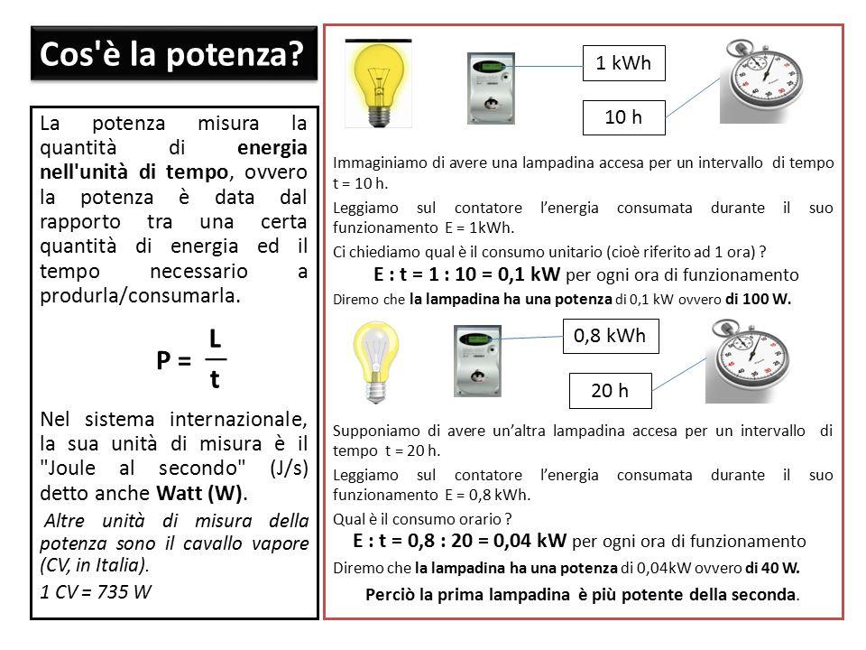 Cos'è la potenza? Cos'è la potenza? Immaginiamo di avere una lampadina accesa per un intervallo di tempo t = 10 h. Leggiamo sul contatore l'energia co