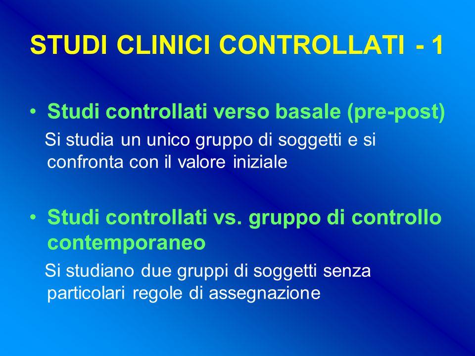 STUDI CLINICI CONTROLLATI - 1 Studi controllati verso basale (pre-post) Si studia un unico gruppo di soggetti e si confronta con il valore iniziale Studi controllati vs.