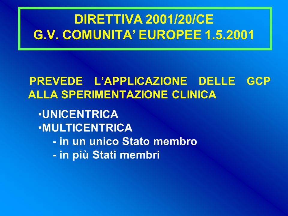 DIRETTIVA 2001/20/CE G.V.