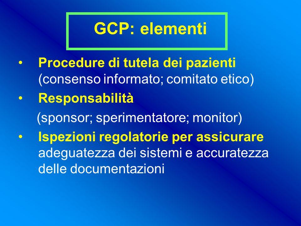 GCP: elementi Procedure di tutela dei pazienti (consenso informato; comitato etico) Responsabilità (sponsor; sperimentatore; monitor) Ispezioni regolatorie per assicurare adeguatezza dei sistemi e accuratezza delle documentazioni