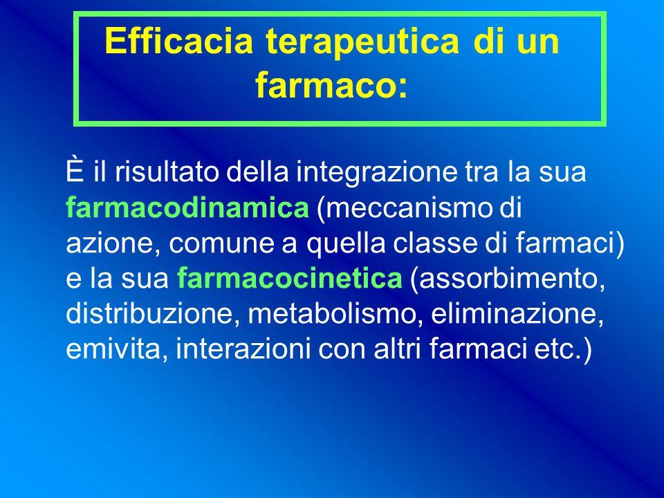 Efficacia terapeutica di un farmaco: È il risultato della integrazione tra la sua farmacodinamica (meccanismo di azione, comune a quella classe di farmaci) e la sua farmacocinetica (assorbimento, distribuzione, metabolismo, eliminazione, emivita, interazioni con altri farmaci etc.)