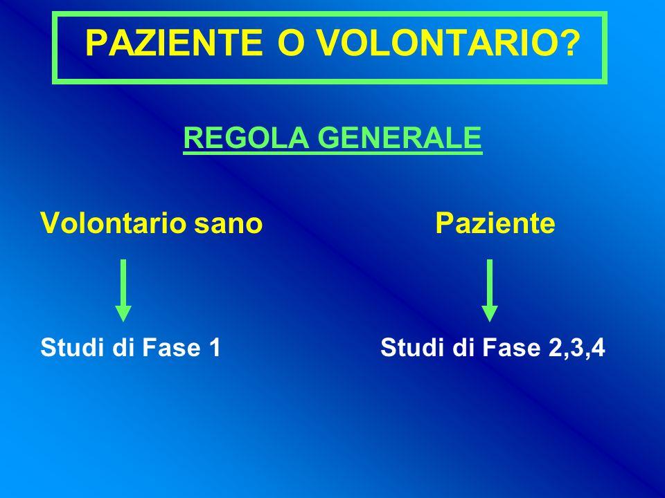 PAZIENTE O VOLONTARIO? REGOLA GENERALE Volontario sano Paziente Studi di Fase 1 Studi di Fase 2,3,4