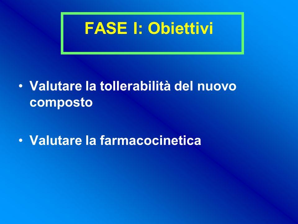 FASE I: Obiettivi Valutare la tollerabilità del nuovo composto Valutare la farmacocinetica