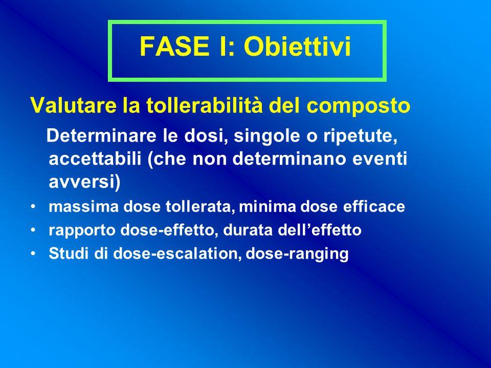 FASE I: Obiettivi Valutare la tollerabilità del composto Determinare le dosi, singole o ripetute, accettabili (che non determinano eventi avversi) massima dose tollerata, minima dose efficace rapporto dose-effetto, durata dell'effetto Studi di dose-escalation, dose-ranging