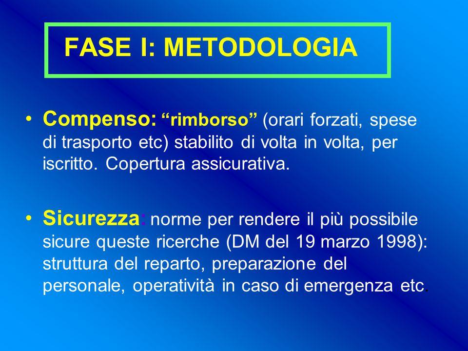 FASE I: METODOLOGIA Compenso: rimborso (orari forzati, spese di trasporto etc) stabilito di volta in volta, per iscritto.