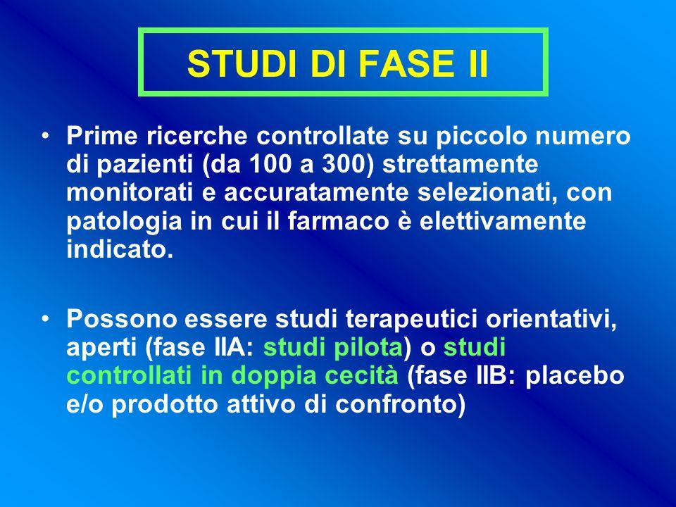 STUDI DI FASE II Prime ricerche controllate su piccolo numero di pazienti (da 100 a 300) strettamente monitorati e accuratamente selezionati, con patologia in cui il farmaco è elettivamente indicato.