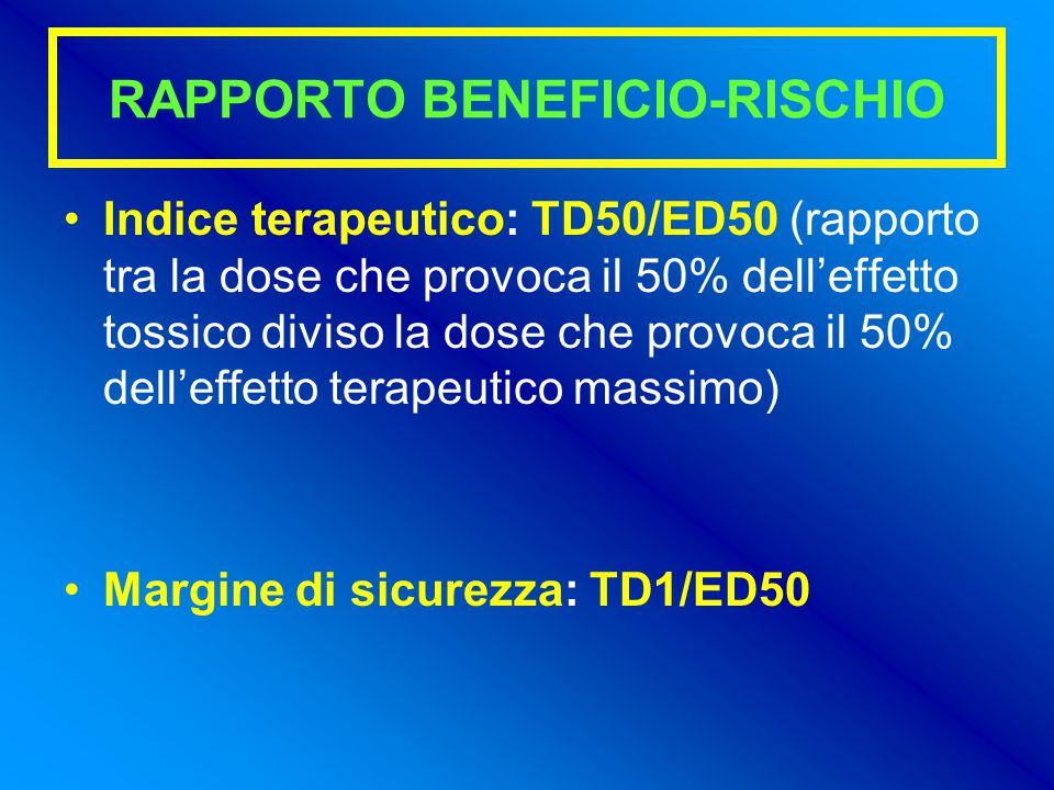 RAPPORTO BENEFICIO-RISCHIO Indice terapeutico: TD50/ED50 (rapporto tra la dose che provoca il 50% dell'effetto tossico diviso la dose che provoca il 50% dell'effetto terapeutico massimo) Margine di sicurezza: TD1/ED50