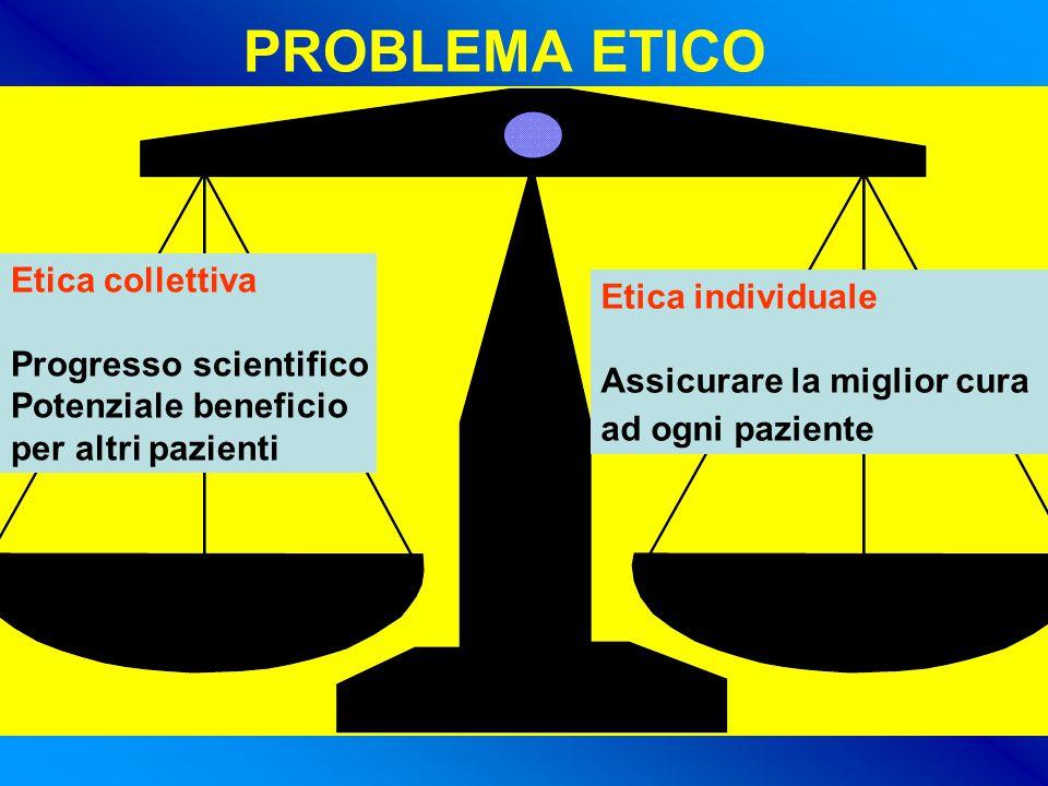PROBLEMA ETICO Etica individuale Assicurare la miglior cura ad ogni paziente Etica collettiva Progresso scientifico Potenziale beneficio per altri pazienti