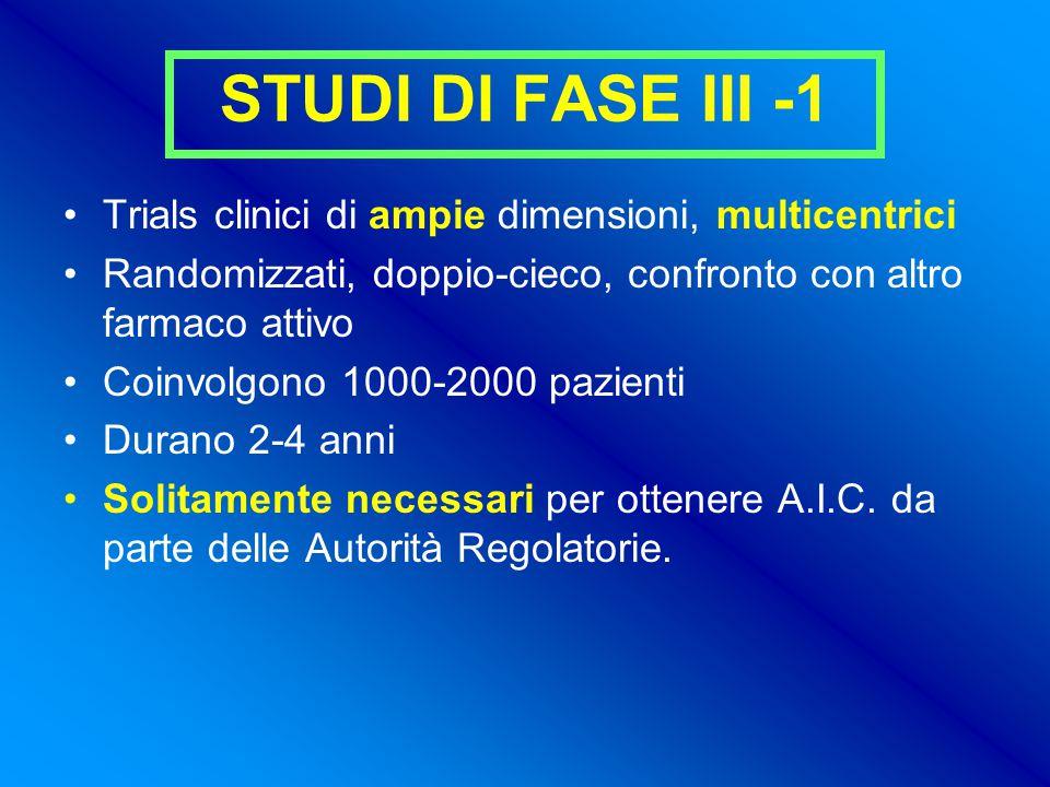 STUDI DI FASE III -1 Trials clinici di ampie dimensioni, multicentrici Randomizzati, doppio-cieco, confronto con altro farmaco attivo Coinvolgono 1000-2000 pazienti Durano 2-4 anni Solitamente necessari per ottenere A.I.C.