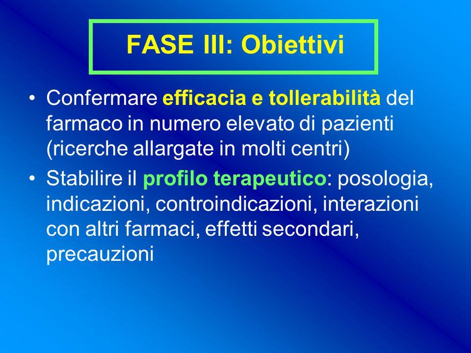 FASE III: Obiettivi Confermare efficacia e tollerabilità del farmaco in numero elevato di pazienti (ricerche allargate in molti centri) Stabilire il profilo terapeutico: posologia, indicazioni, controindicazioni, interazioni con altri farmaci, effetti secondari, precauzioni
