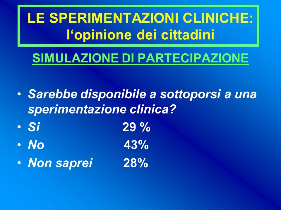 LE SPERIMENTAZIONI CLINICHE: l'opinione dei cittadini SIMULAZIONE DI PARTECIPAZIONE Sarebbe disponibile a sottoporsi a una sperimentazione clinica.