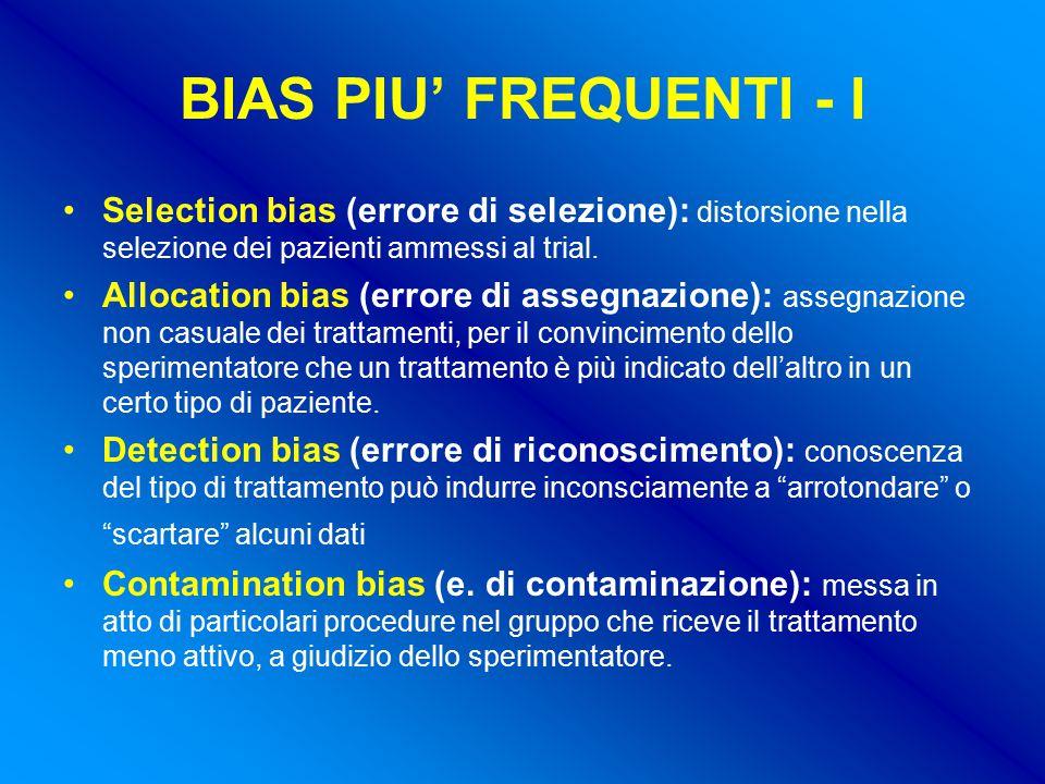 BIAS PIU' FREQUENTI - I Selection bias (errore di selezione): distorsione nella selezione dei pazienti ammessi al trial.
