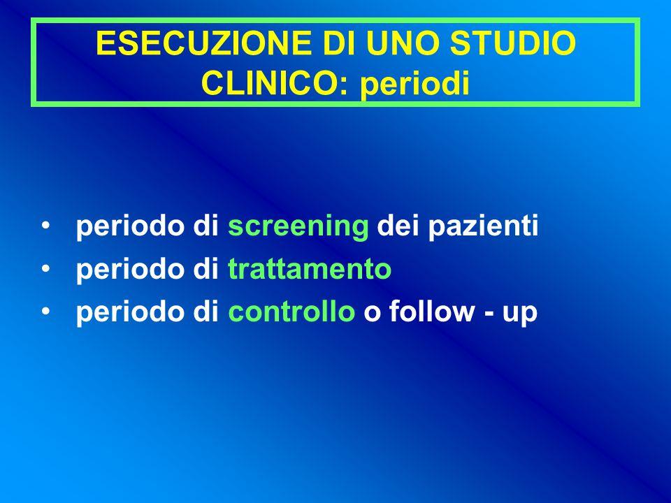 ESECUZIONE DI UNO STUDIO CLINICO: periodi periodo di screening dei pazienti periodo di trattamento periodo di controllo o follow - up