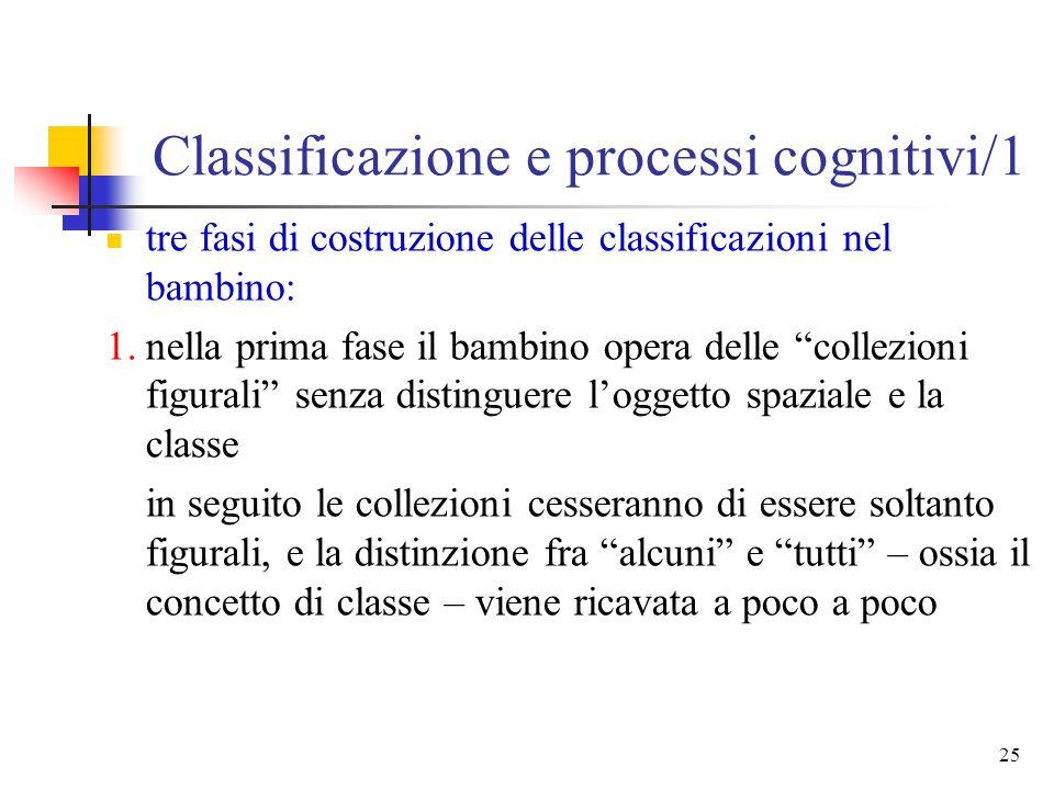24 Classificazione e processi cognitivi/1 Jean Piaget: riconosce una stretta interdipendenza fra i diversi campi del sapere dà il suo assenso al siste