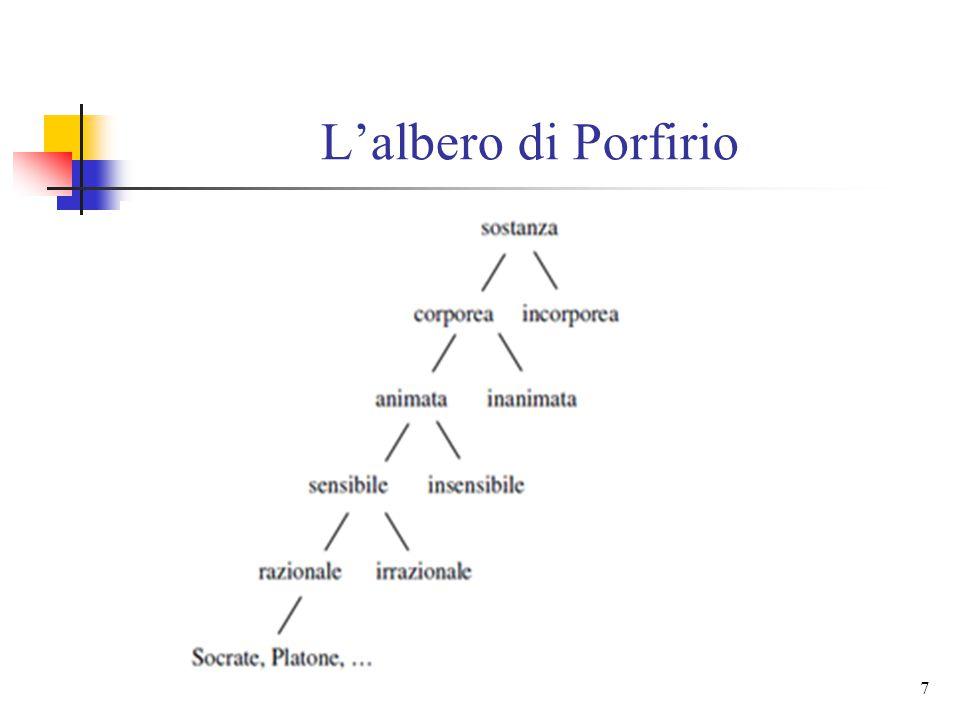 6 La classificazione il processo di classificazione permette di realizzare insiemi di oggetti o concetti che vanno a raggrupparsi in classi a seconda