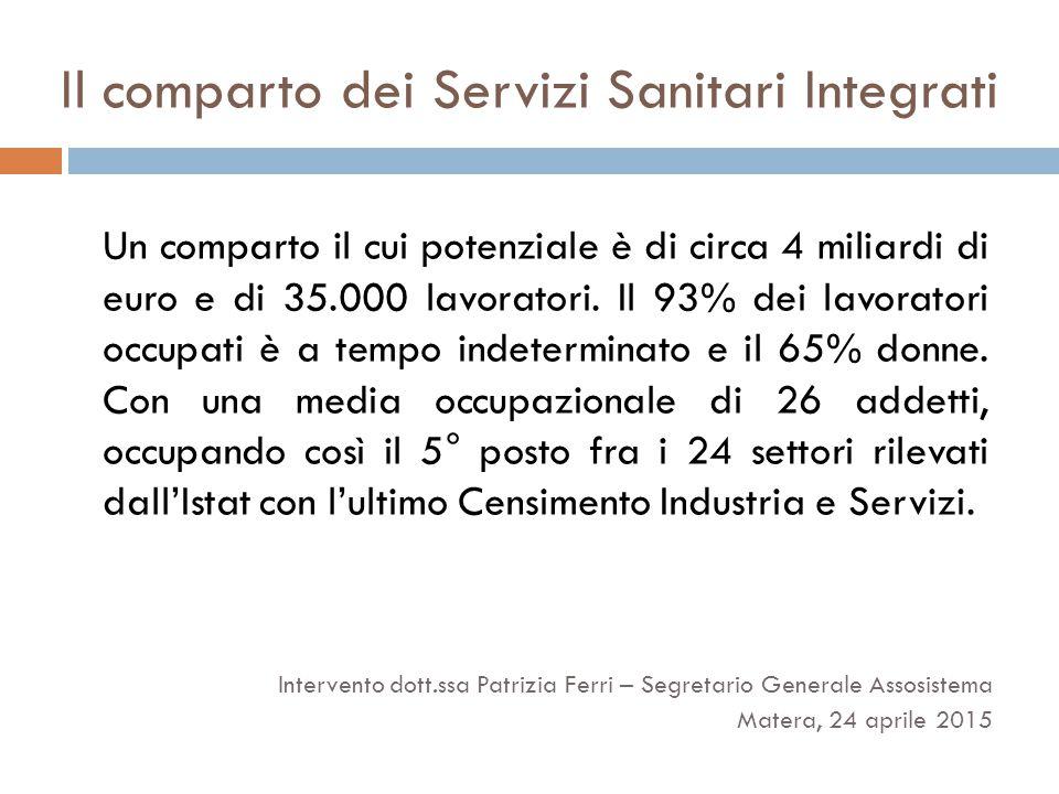 Il comparto dei Servizi Sanitari Integrati Un comparto il cui potenziale è di circa 4 miliardi di euro e di 35.000 lavoratori. Il 93% dei lavoratori o