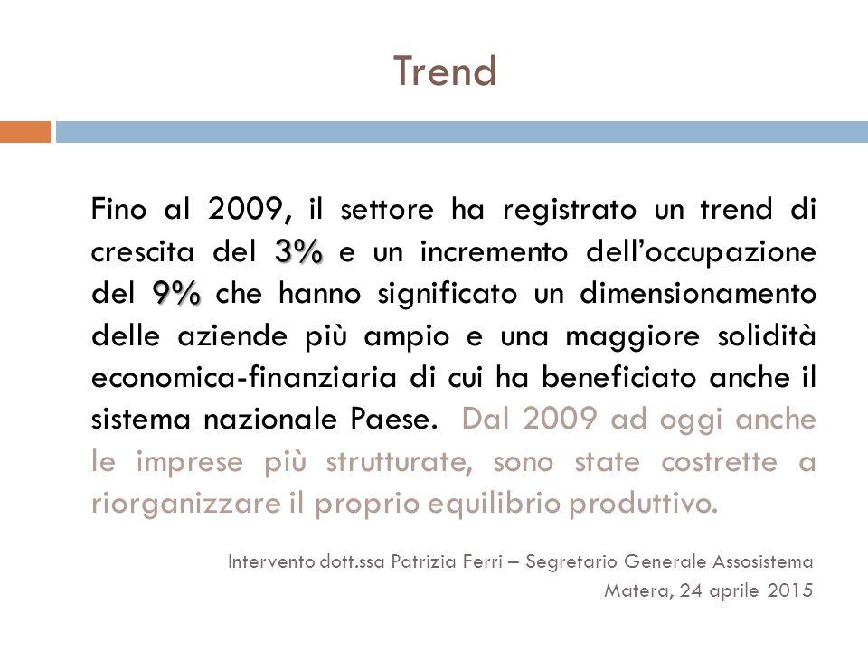 Trend 3% 9% Fino al 2009, il settore ha registrato un trend di crescita del 3% e un incremento dell'occupazione del 9% che hanno significato un dimens