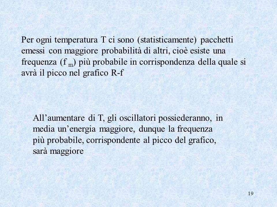 19 Per ogni temperatura T ci sono (statisticamente) pacchetti emessi con maggiore probabilità di altri, cioè esiste una frequenza (f m ) più probabile in corrispondenza della quale si avrà il picco nel grafico R-f All'aumentare di T, gli oscillatori possiederanno, in media un'energia maggiore, dunque la frequenza più probabile, corrispondente al picco del grafico, sarà maggiore