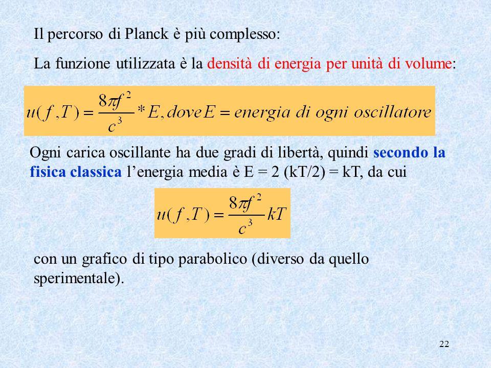 22 Il percorso di Planck è più complesso: La funzione utilizzata è la densità di energia per unità di volume: Ogni carica oscillante ha due gradi di libertà, quindi secondo la fisica classica l'energia media è E = 2 (kT/2) = kT, da cui con un grafico di tipo parabolico (diverso da quello sperimentale).