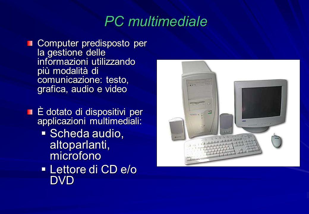 PC multimediale Computer predisposto per la gestione delle informazioni utilizzando più modalità di comunicazione: testo, grafica, audio e video È dot