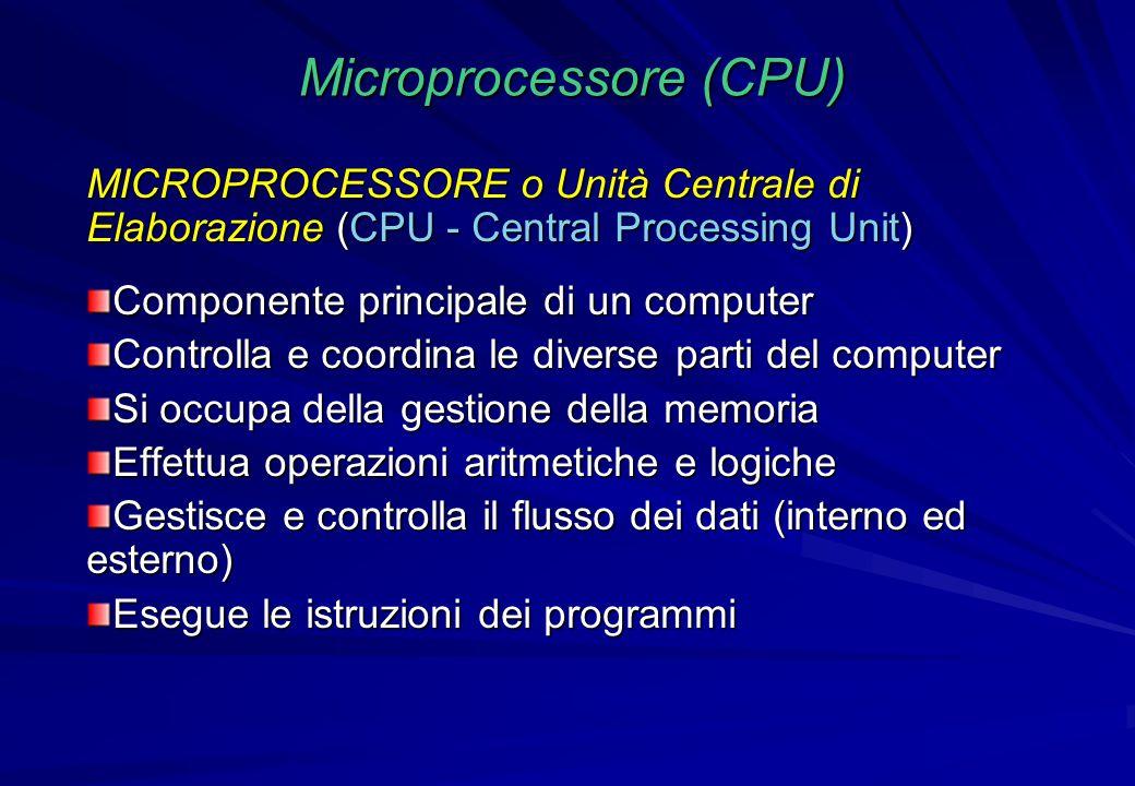 Microprocessore (CPU) MICROPROCESSORE o Unità Centrale di Elaborazione (CPU - Central Processing Unit) Componente principale di un computer Controlla