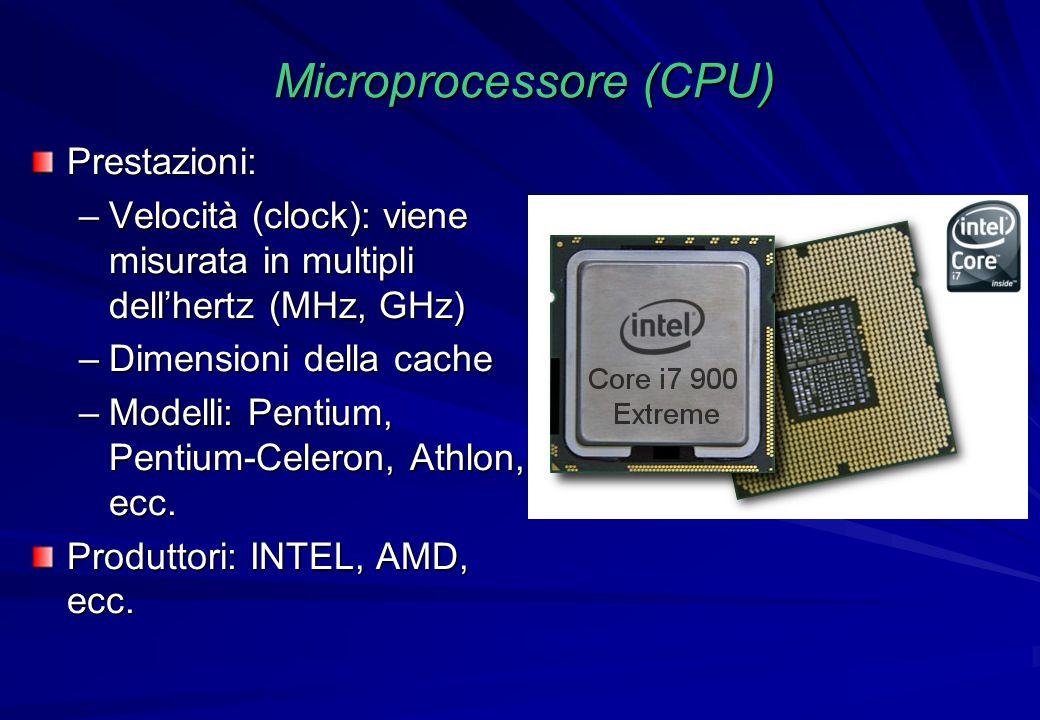 Microprocessore (CPU) Prestazioni: –Velocità (clock): viene misurata in multipli dell'hertz (MHz, GHz) –Dimensioni della cache –Modelli: Pentium, Pent
