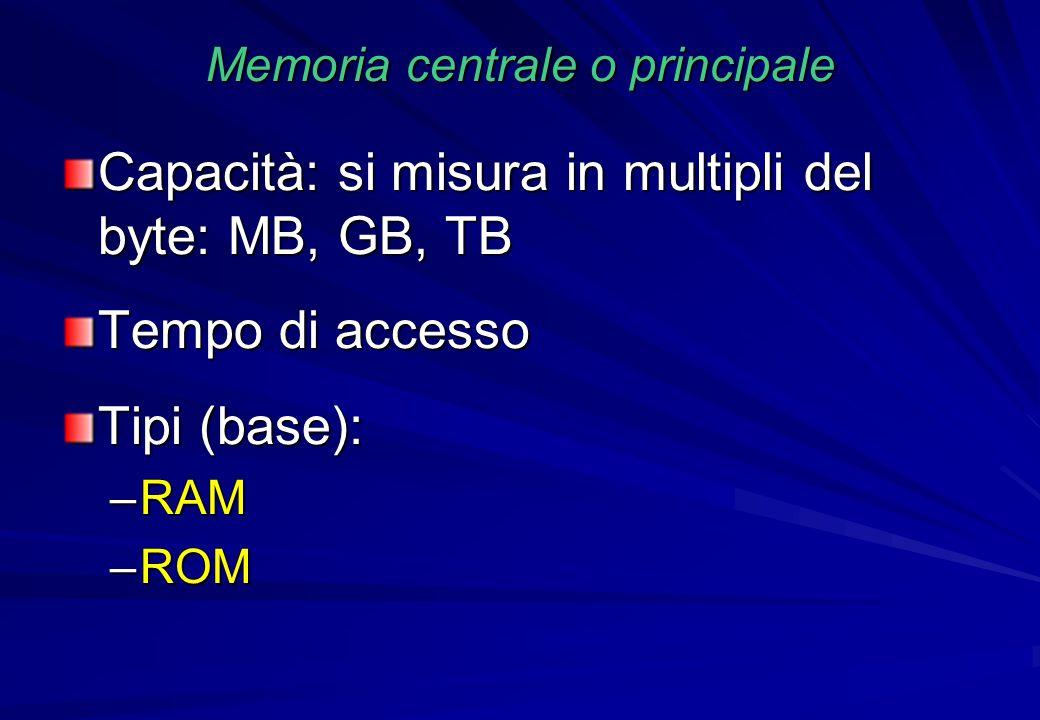 Memoria centrale o principale Capacità: si misura in multipli del byte: MB, GB, TB Tempo di accesso Tipi (base): –RAM –ROM