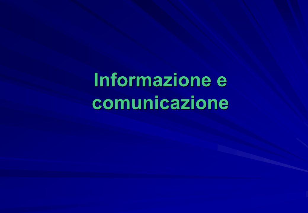 B2B (Business to Business) Transazione commerciale tra imprese B2C (Business to Customer) Transazione commerciale tra commercianti e clienti privati COMMERCIO ELETTRONICO (e-commerce)