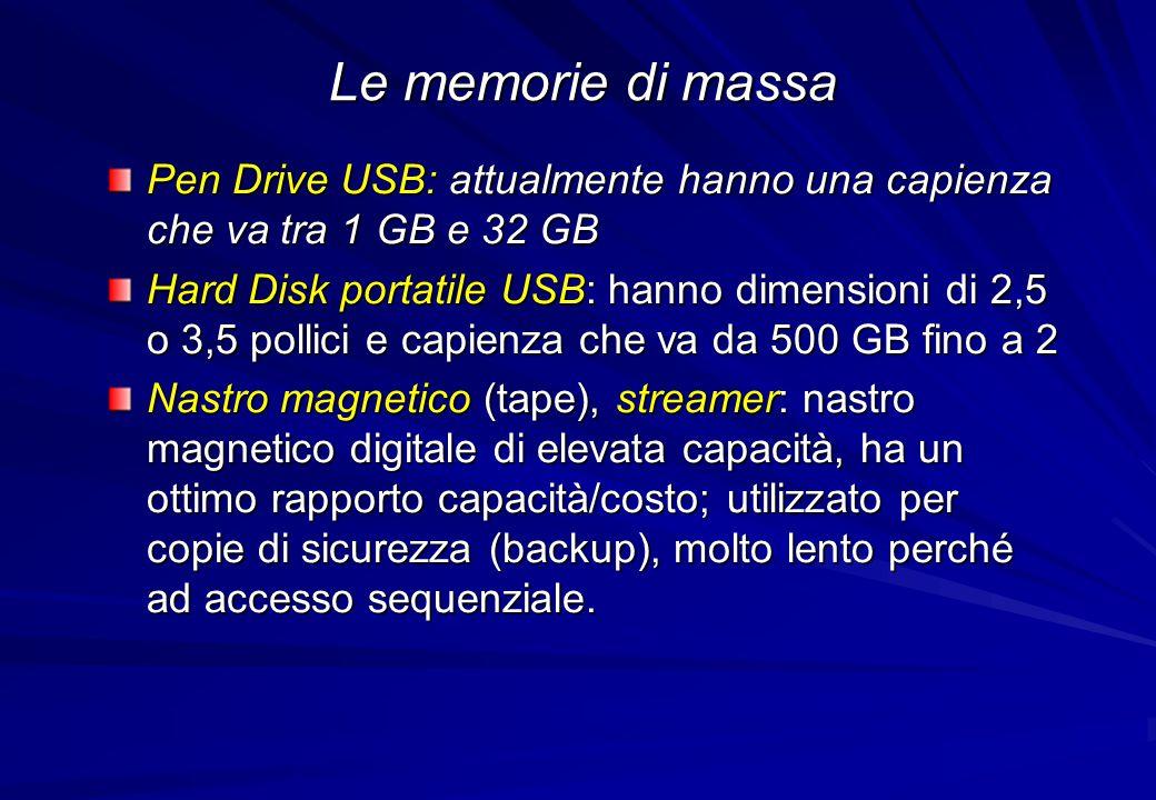 Pen Drive USB: attualmente hanno una capienza che va tra 1 GB e 32 GB Hard Disk portatile USB: hanno dimensioni di 2,5 o 3,5 pollici e capienza che va