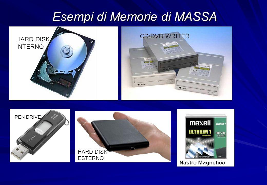 Esempi di Memorie di MASSA HARD DISK INTERNO CD/DVD WRITER PEN DRIVE HARD DISK ESTERNO Nastro Magnetico