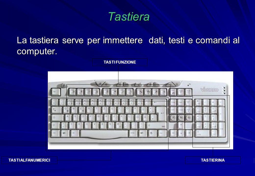 Tastiera La tastiera serve per immettere dati, testi e comandi al computer. TASTI FUNZIONE TASTI ALFANUMERICITASTIERINA