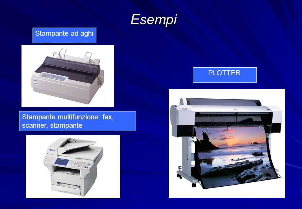 Esempi Stampante ad aghiStampante multifunzione: fax, scanner, stampante PLOTTER