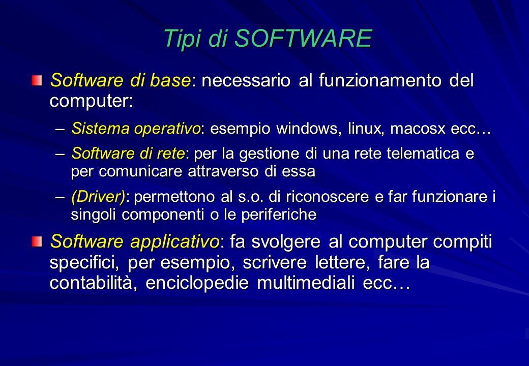 Tipi di SOFTWARE Software di base: necessario al funzionamento del computer: –Sistema operativo: esempio windows, linux, macosx ecc… –Software di rete