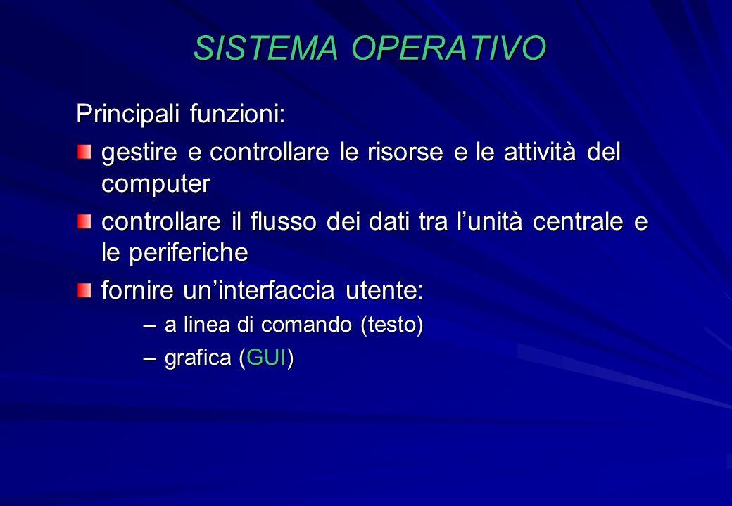 SISTEMA OPERATIVO Principali funzioni: gestire e controllare le risorse e le attività del computer controllare il flusso dei dati tra l'unità centrale
