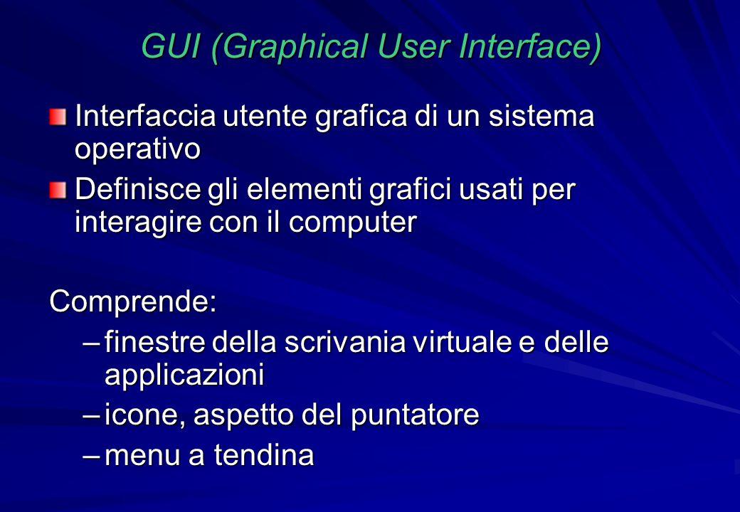 GUI (Graphical User Interface) Interfaccia utente grafica di un sistema operativo Definisce gli elementi grafici usati per interagire con il computer