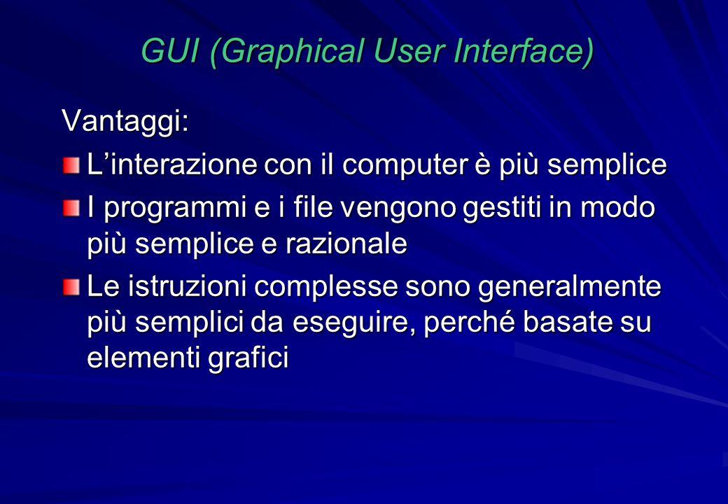 GUI (Graphical User Interface) Vantaggi: L'interazione con il computer è più semplice I programmi e i file vengono gestiti in modo più semplice e razi