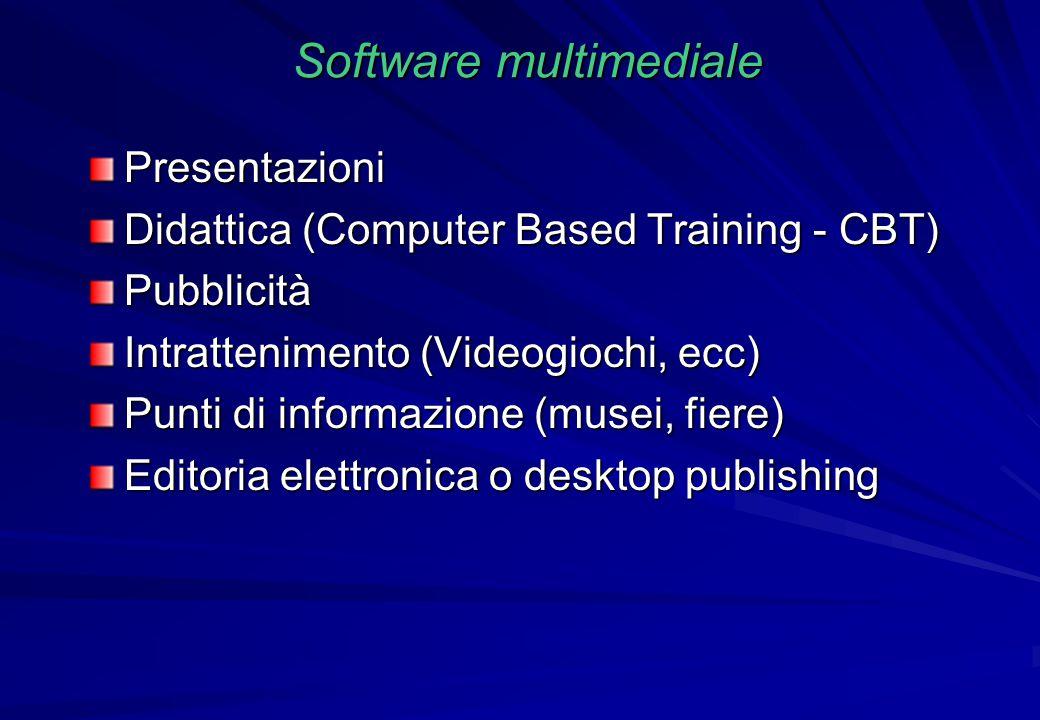 Software multimediale Presentazioni Didattica (Computer Based Training - CBT) Pubblicità Intrattenimento (Videogiochi, ecc) Punti di informazione (mus