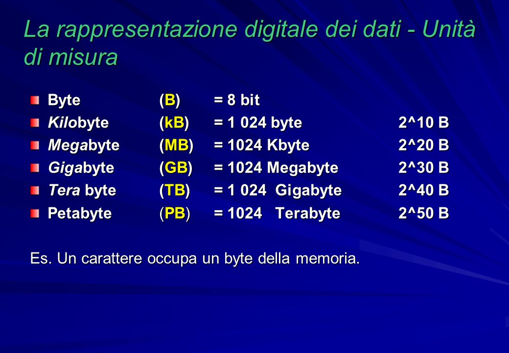 La rappresentazione digitale dei dati - Unità di misura Byte (B) = 8 bit Kilobyte(kB)= 1 024 byte2^10 B Megabyte(MB)= 1024 Kbyte2^20 B Gigabyte(GB)= 1