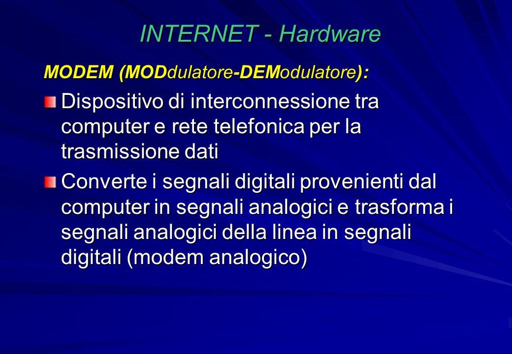 INTERNET - Hardware MODEM (MODdulatore-DEModulatore): Dispositivo di interconnessione tra computer e rete telefonica per la trasmissione dati Converte