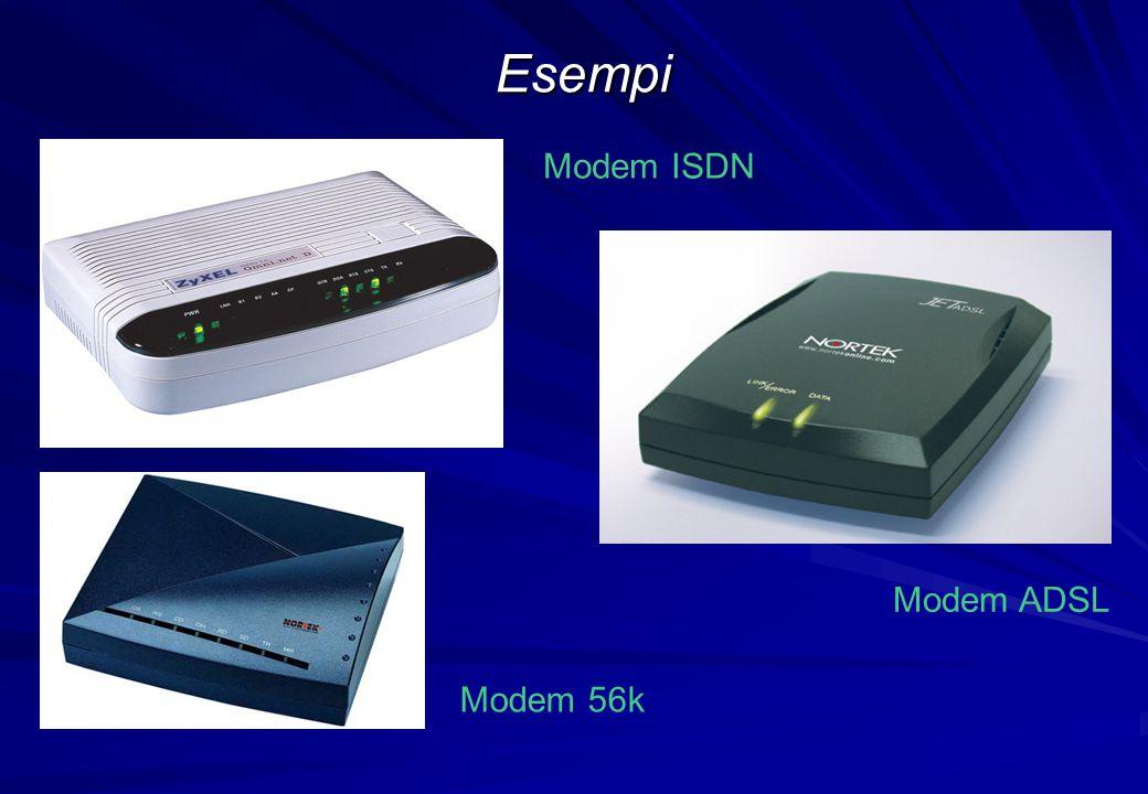 Esempi Modem ISDN Modem ADSL Modem 56k