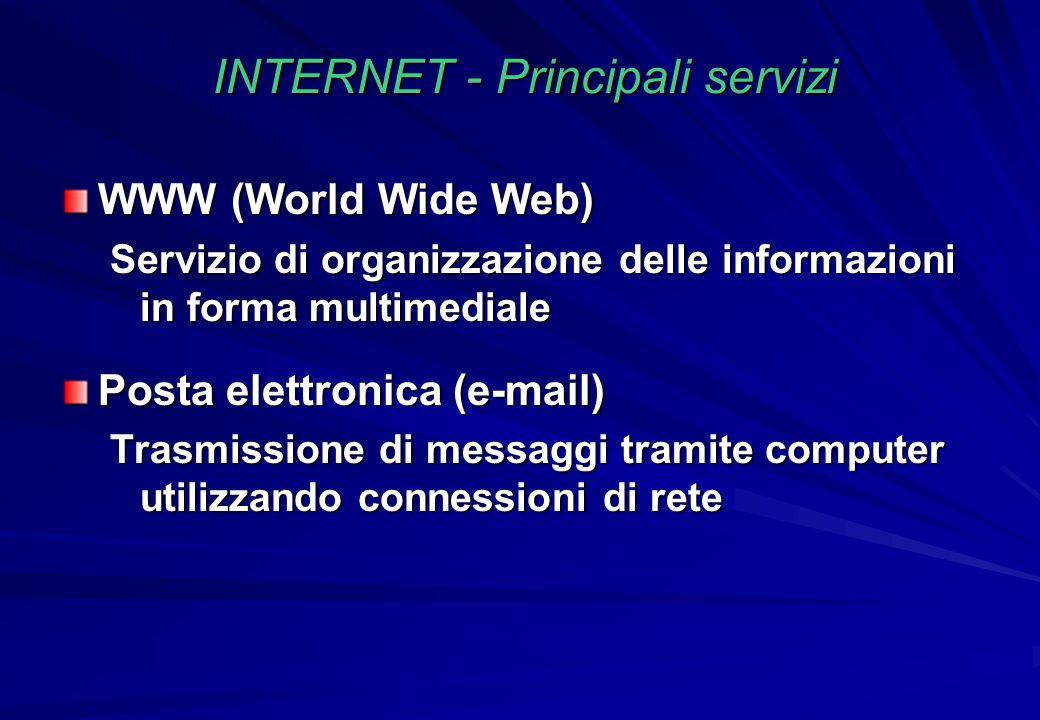 INTERNET - Principali servizi WWW (World Wide Web) Servizio di organizzazione delle informazioni in forma multimediale Posta elettronica (e-mail) Tras